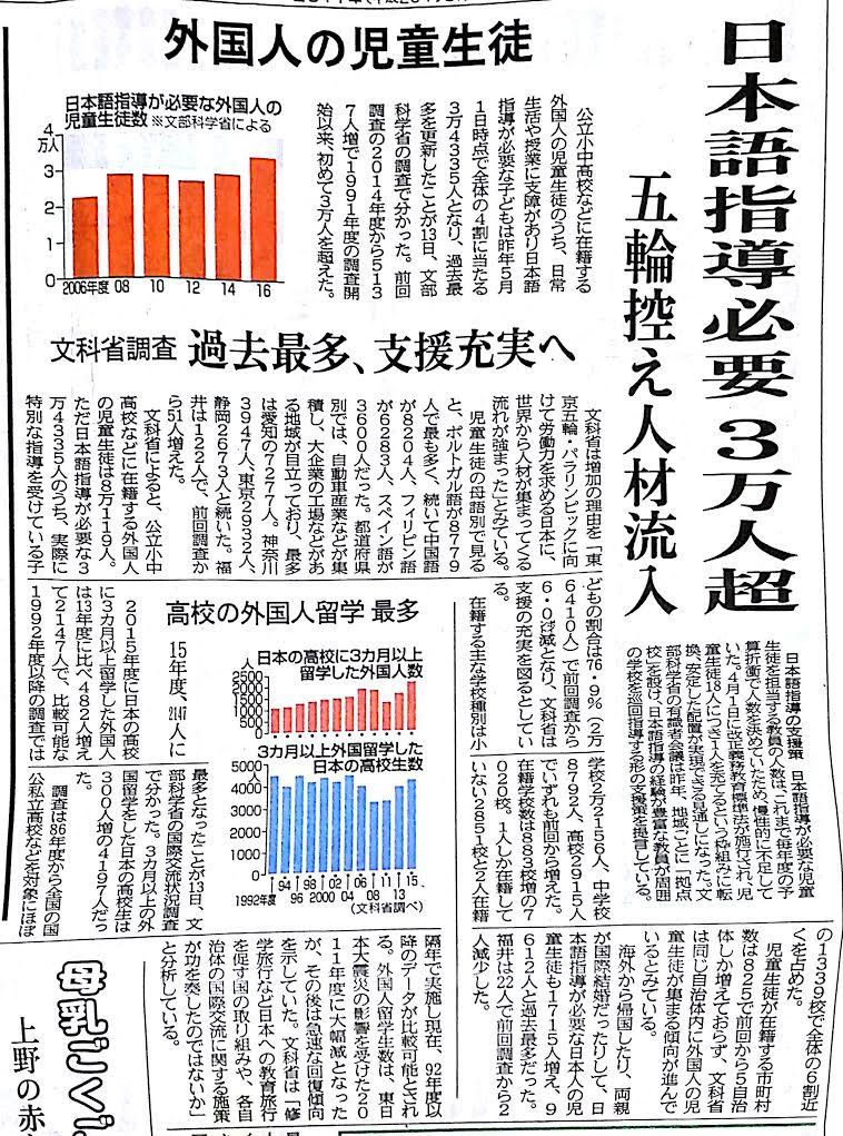日本語指導必要3万人超え2017-06-14